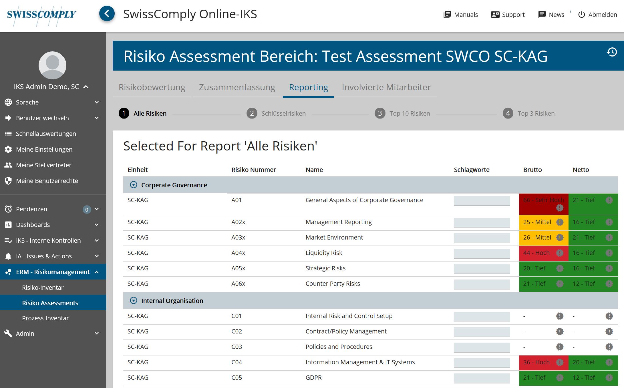 Online-IKS Assessment